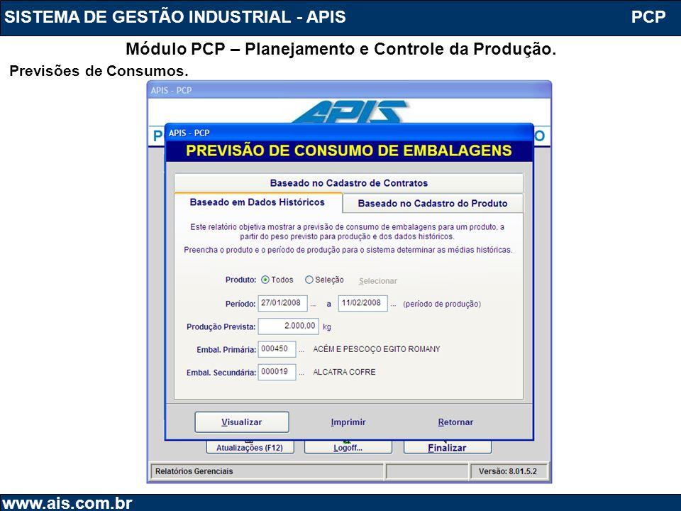 SISTEMA DE GESTÃO INDUSTRIAL - APIS www.ais.com.br PCP Módulo PCP – Planejamento e Controle da Produção. Previsões de Consumos.