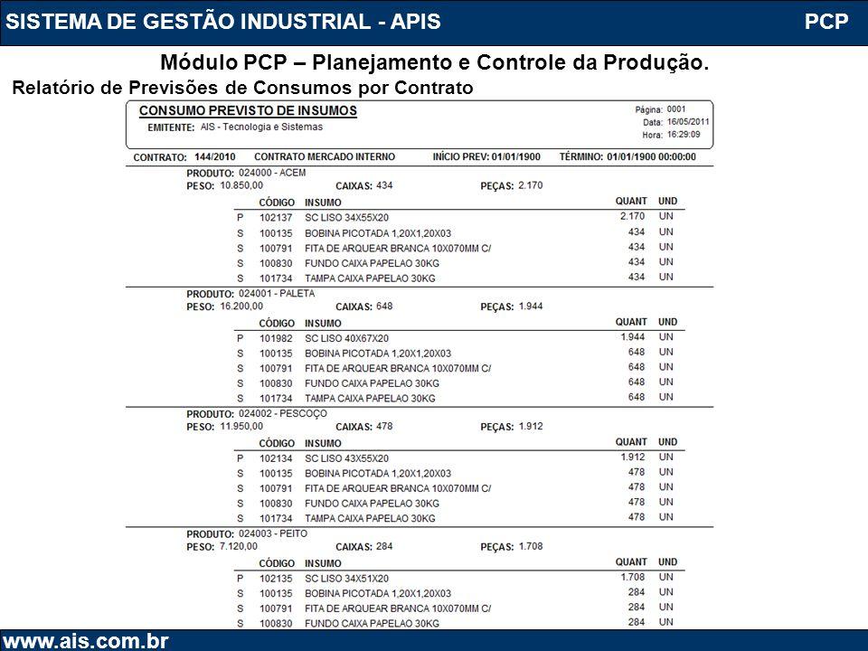 SISTEMA DE GESTÃO INDUSTRIAL - APIS www.ais.com.br PCP Módulo PCP – Planejamento e Controle da Produção. Relatório de Previsões de Consumos por Contra