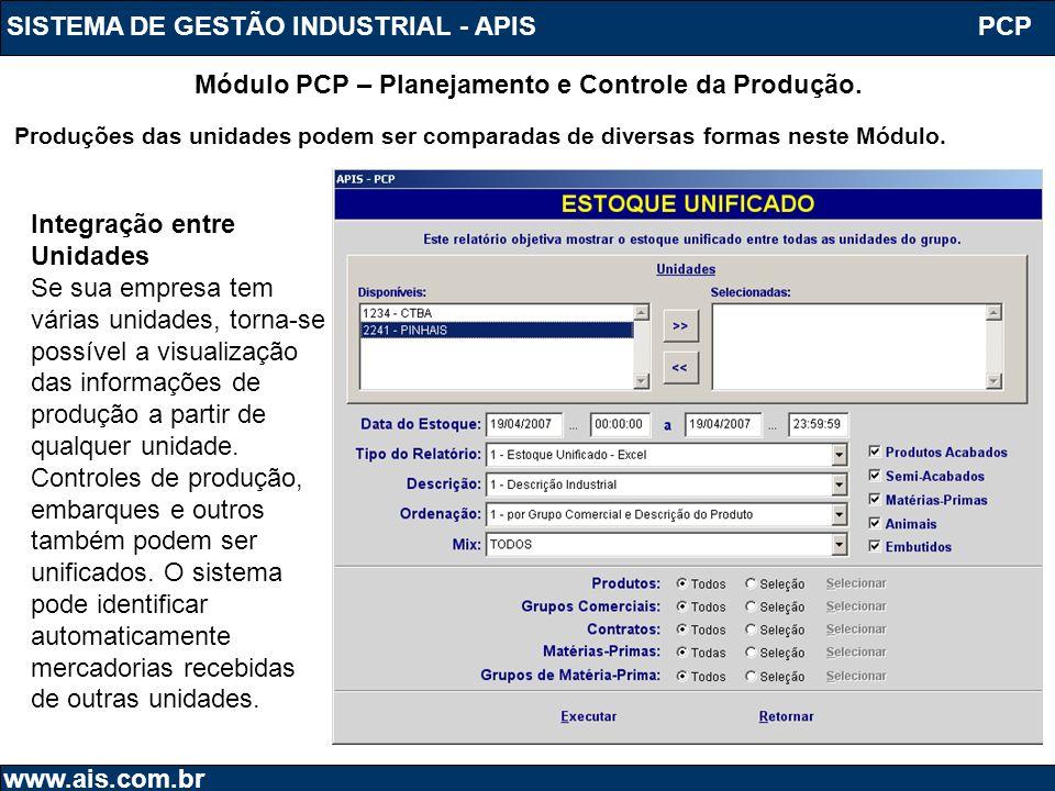 SISTEMA DE GESTÃO INDUSTRIAL - APIS www.ais.com.br PCP Módulo PCP – Planejamento e Controle da Produção. Produções das unidades podem ser comparadas d