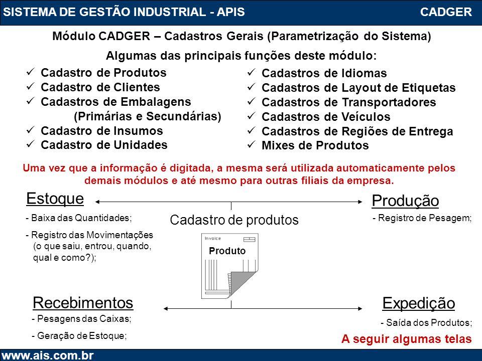 SISTEMA DE GESTÃO INDUSTRIAL - APIS www.ais.com.br Cadastro de Produtos Cadastro de Clientes Cadastros de Embalagens (Primárias e Secundárias) Cadastr