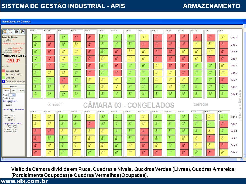 SISTEMA DE GESTÃO INDUSTRIAL - APIS www.ais.com.br ARMAZENAMENTO Visão da Câmara dividida em Ruas, Quadras e Níveis. Quadras Verdes (Livres), Quadras
