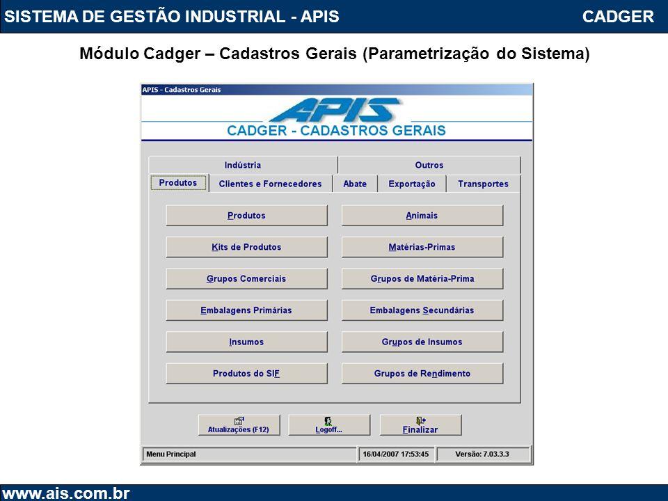 SISTEMA DE GESTÃO INDUSTRIAL - APIS www.ais.com.br Módulo Cadger – Cadastros Gerais (Parametrização do Sistema) CADGER