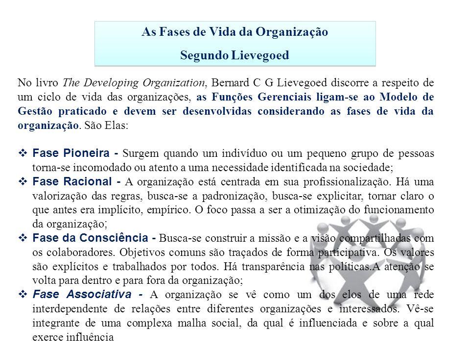 As Fases de Vida da Organização Segundo Lievegoed As Fases de Vida da Organização Segundo Lievegoed No livro The Developing Organization, Bernard C G