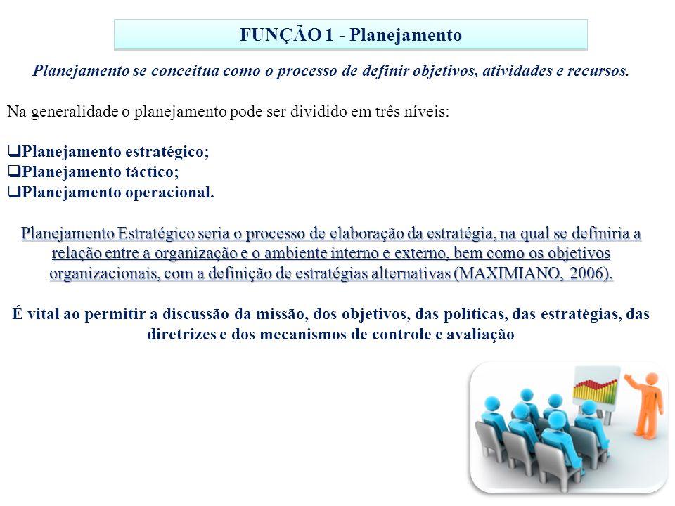 FUNÇÃO 1 - Planejamento Planejamento se conceitua como o processo de definir objetivos, atividades e recursos.