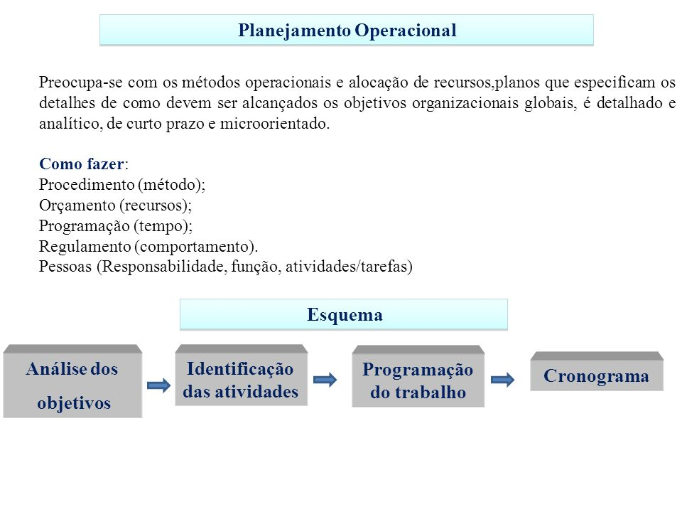 Preocupa-se com os métodos operacionais e alocação de recursos,planos que especificam os detalhes de como devem ser alcançados os objetivos organizaci