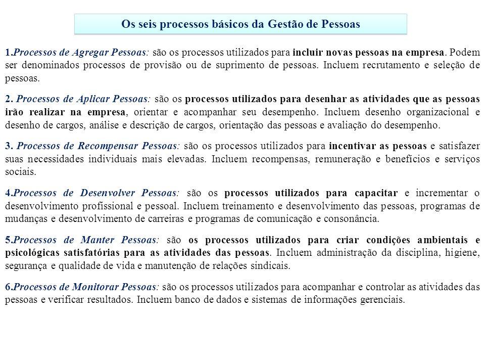 1.Processos de Agregar Pessoas: são os processos utilizados para incluir novas pessoas na empresa. Podem ser denominados processos de provisão ou de s