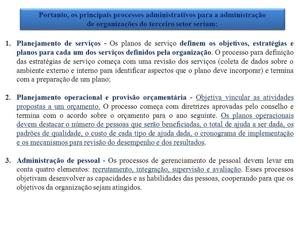 Portanto, os principais processos administrativos para a administração de organizações do terceiro setor seriam: Portanto, os principais processos adm
