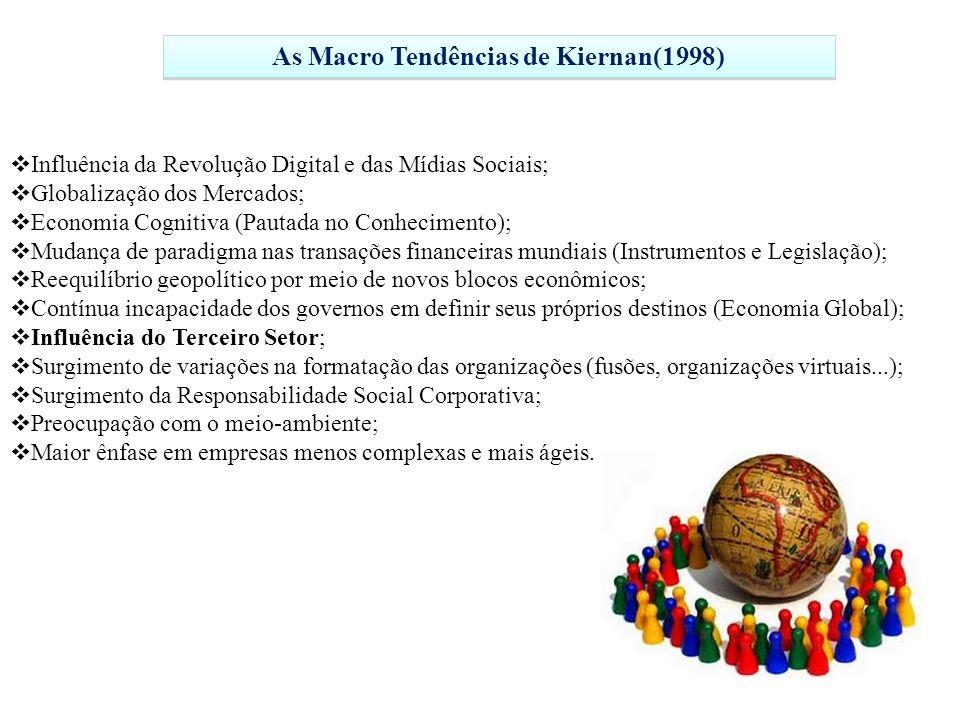 As Macro Tendências de Kiernan(1998) Influência da Revolução Digital e das Mídias Sociais; Globalização dos Mercados; Economia Cognitiva (Pautada no Conhecimento); Mudança de paradigma nas transações financeiras mundiais (Instrumentos e Legislação); Reequilíbrio geopolítico por meio de novos blocos econômicos; Contínua incapacidade dos governos em definir seus próprios destinos (Economia Global); Influência do Terceiro Setor; Surgimento de variações na formatação das organizações (fusões, organizações virtuais...); Surgimento da Responsabilidade Social Corporativa; Preocupação com o meio-ambiente; Maior ênfase em empresas menos complexas e mais ágeis.