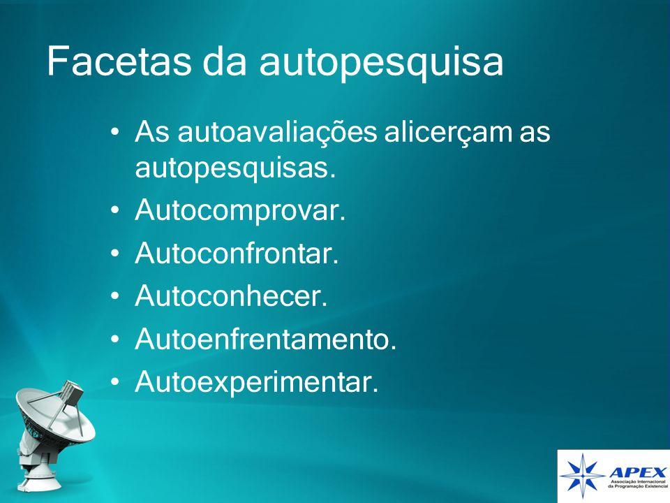 Facetas da autopesquisa As autoavaliações alicerçam as autopesquisas. Autocomprovar. Autoconfrontar. Autoconhecer. Autoenfrentamento. Autoexperimentar