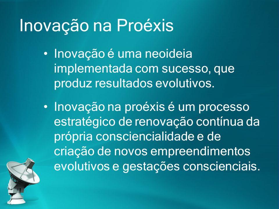 Inovação na Proéxis Inovação é uma neoideia implementada com sucesso, que produz resultados evolutivos. Inovação na proéxis é um processo estratégico