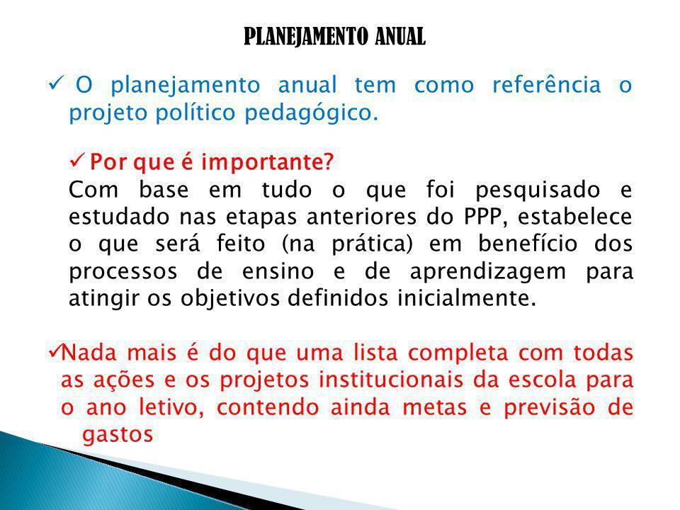 O planejamento anual tem como referência o projeto político pedagógico.