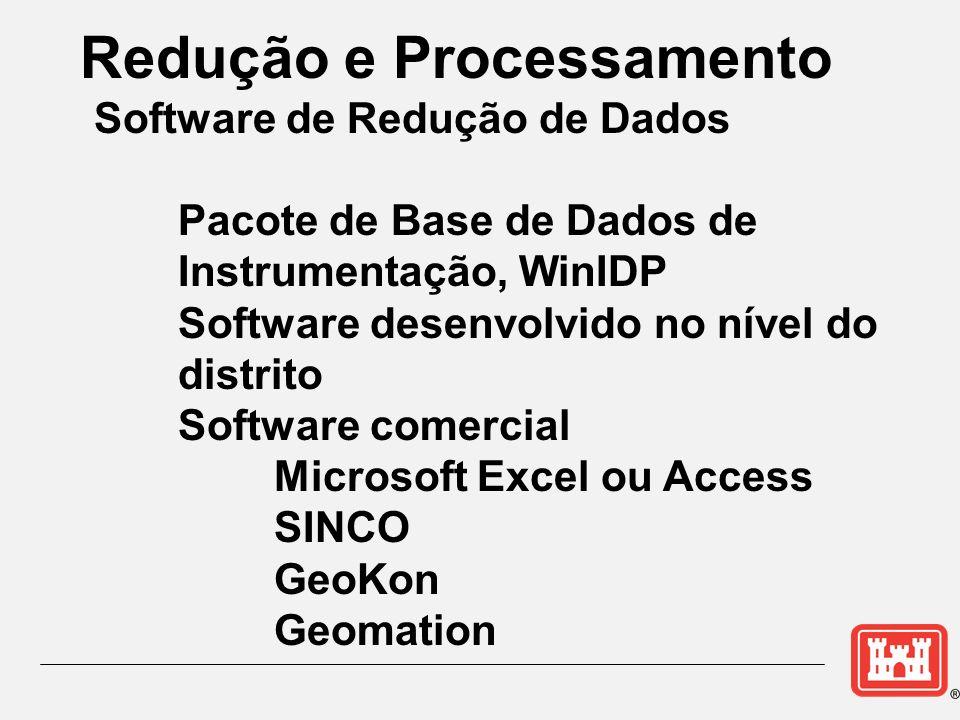 Redução e Processamento Software de Redução de Dados Pacote de Base de Dados de Instrumentação, WinIDP Software desenvolvido no nível do distrito Soft