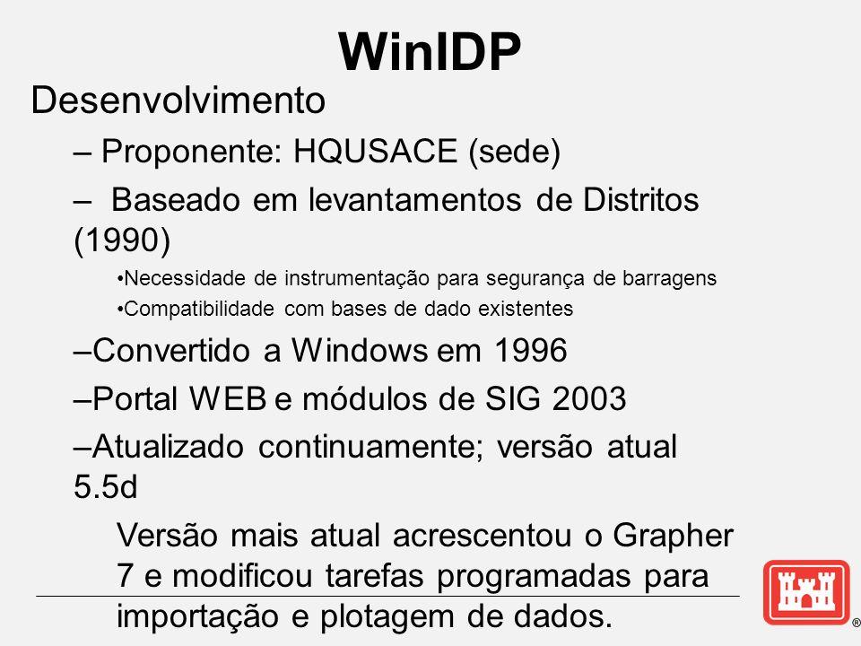 WinIDP Desenvolvimento – Proponente: HQUSACE (sede) – Baseado em levantamentos de Distritos (1990) Necessidade de instrumentação para segurança de bar