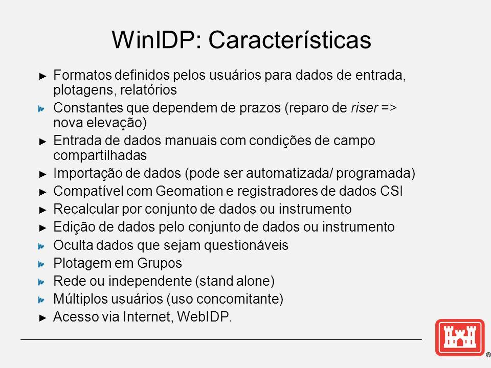 WinIDP: Características Formatos definidos pelos usuários para dados de entrada, plotagens, relatórios Constantes que dependem de prazos (reparo de ri