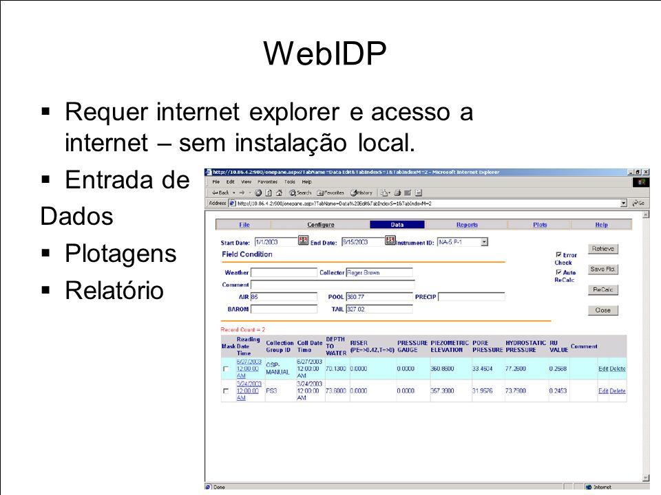 WebIDP Requer internet explorer e acesso a internet – sem instalação local. Entrada de Dados Plotagens Relatório