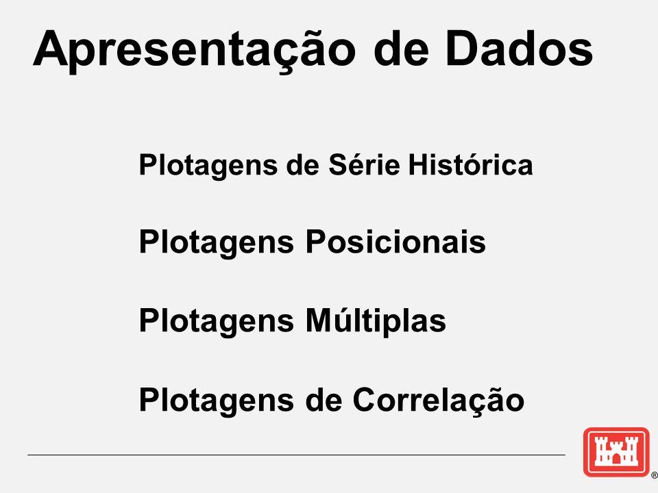 Apresentação de Dados Plotagens de Série Histórica Plotagens Posicionais Plotagens Múltiplas Plotagens de Correlação