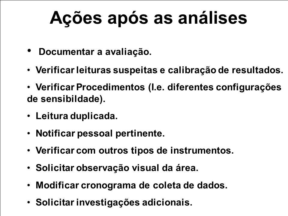 Ações após as análises Documentar a avaliação. Verificar leituras suspeitas e calibração de resultados. Verificar Procedimentos (I.e. diferentes confi