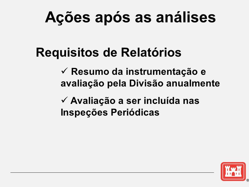 Ações após as análises Requisitos de Relatórios Resumo da instrumentação e avaliação pela Divisão anualmente Avaliação a ser incluída nas Inspeções Pe