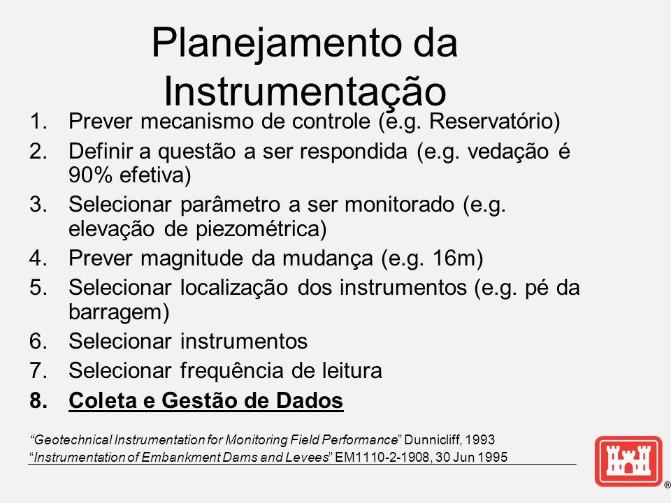 Planejamento da Instrumentação 1.Prever mecanismo de controle (e.g. Reservatório) 2.Definir a questão a ser respondida (e.g. vedação é 90% efetiva) 3.