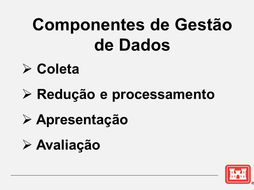 Componentes de Gestão de Dados Coleta Redução e processamento Apresentação Avaliação
