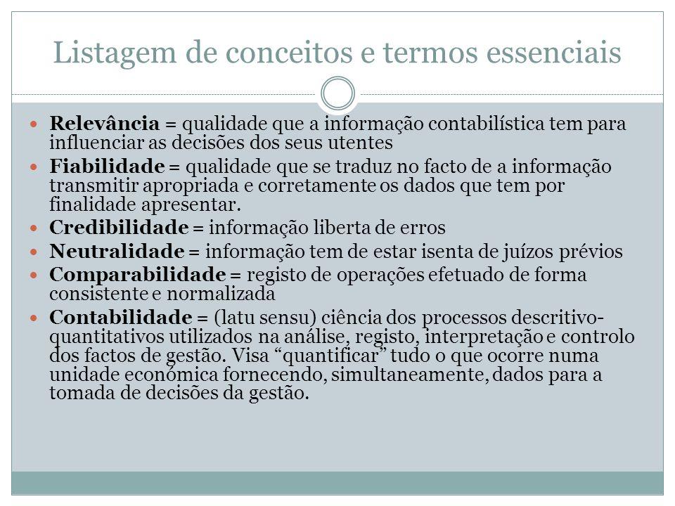 Listagem de conceitos e termos essenciais Relevância = qualidade que a informação contabilística tem para influenciar as decisões dos seus utentes Fia