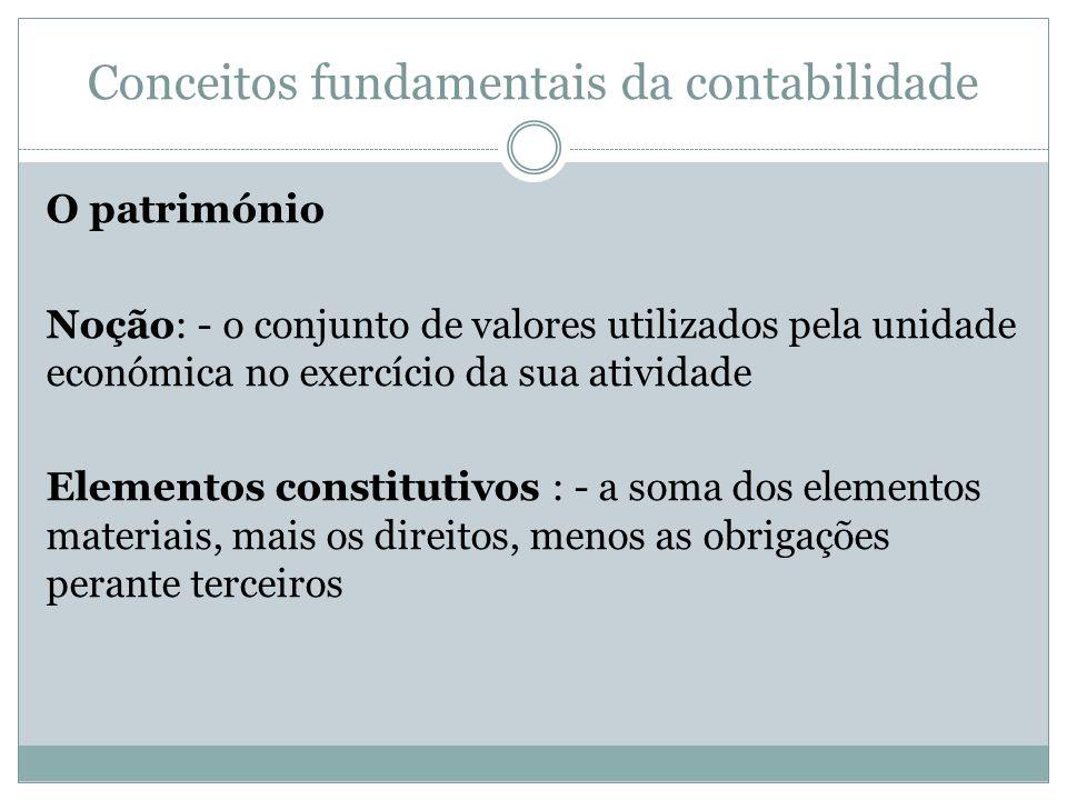 Conceitos fundamentais da contabilidade O património Noção: - o conjunto de valores utilizados pela unidade económica no exercício da sua atividade El