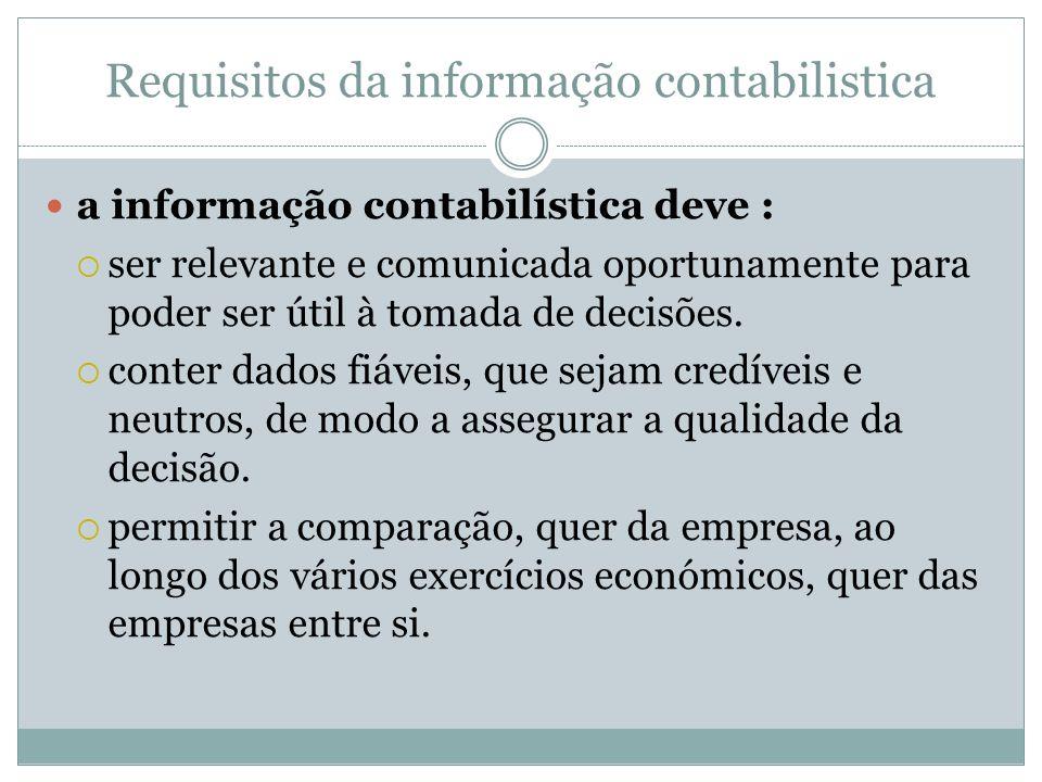 Requisitos da informação contabilistica conteúdo da informação contabilística : o núcleo central da observação contabilística é o conjunto de bens, direitos e obrigações pertencentes a um qualquer titular.