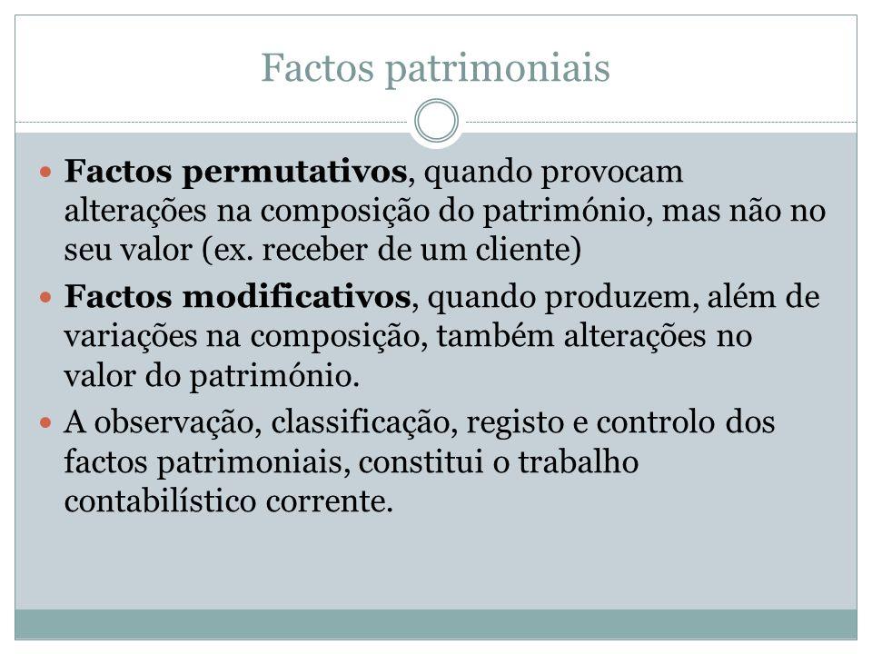 Factos patrimoniais Factos permutativos, quando provocam alterações na composição do património, mas não no seu valor (ex. receber de um cliente) Fact