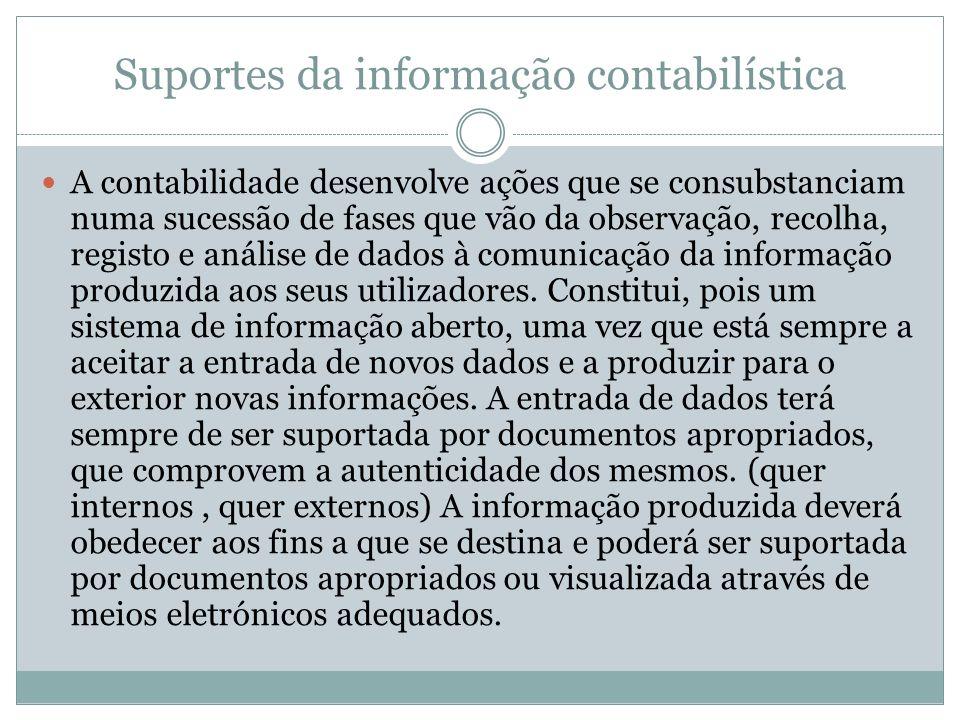 Suportes da informação contabilística A contabilidade desenvolve ações que se consubstanciam numa sucessão de fases que vão da observação, recolha, registo e análise de dados à comunicação da informação produzida aos seus utilizadores.