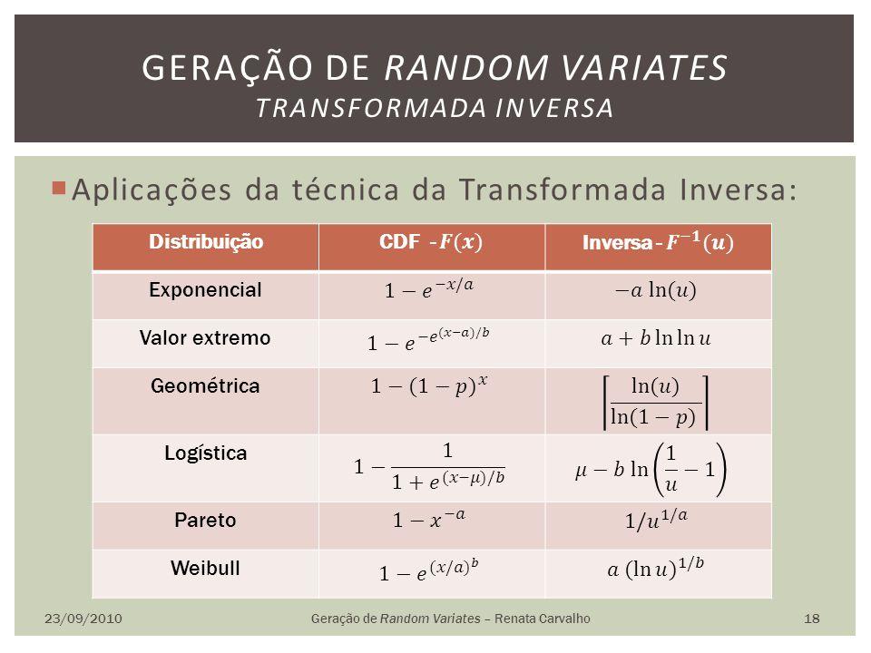 Aplicações da técnica da Transformada Inversa: 23/09/2010Geração de Random Variates – Renata Carvalho 18 GERAÇÃO DE RANDOM VARIATES TRANSFORMADA INVER