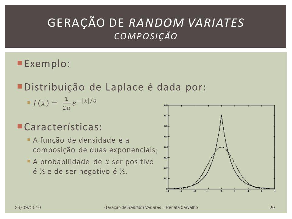 23/09/2010Geração de Random Variates – Renata Carvalho 20 GERAÇÃO DE RANDOM VARIATES COMPOSIÇÃO