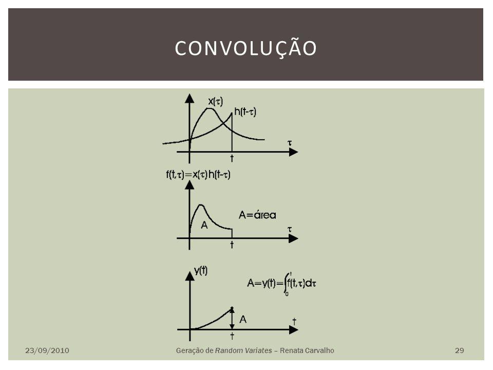 23/09/2010Geração de Random Variates – Renata Carvalho 29 CONVOLUÇÃO
