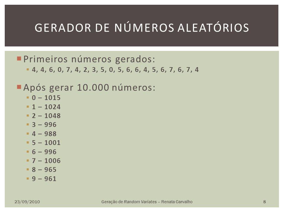 Primeiros números gerados: 4, 4, 6, 0, 7, 4, 2, 3, 5, 0, 5, 6, 6, 4, 5, 6, 7, 6, 7, 4 Após gerar 10.000 números: 0 – 1015 1 – 1024 2 – 1048 3 – 996 4