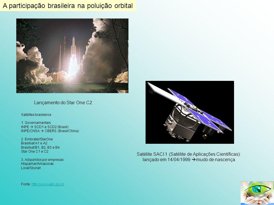 Lançamento do Star One C2 Satélite SACI 1 (Satélite de Aplicações Científicas): lançado em 14/04/1999 mudo de nascença A participação brasileira na po