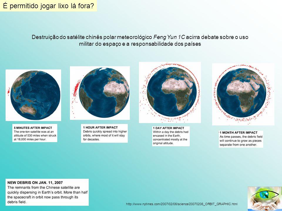 http://www.nytimes.com/2007/02/06/science/20070206_ORBIT_GRAPHIC.html Destruição do satélite chinês polar meteorológico Feng Yun 1C acirra debate sobr
