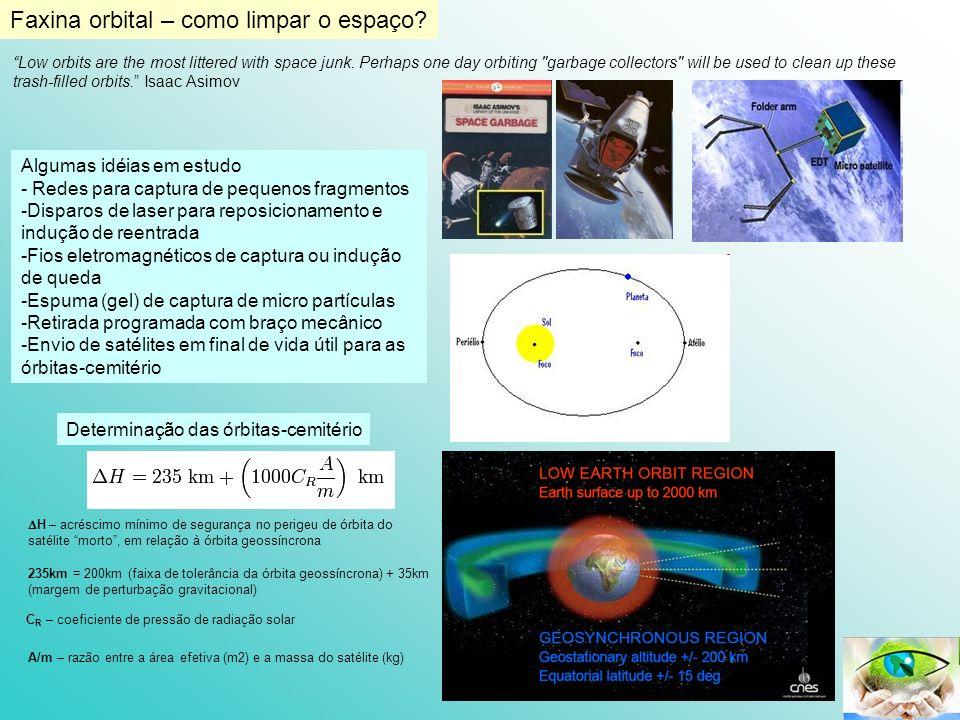 Algumas idéias em estudo - Redes para captura de pequenos fragmentos -Disparos de laser para reposicionamento e indução de reentrada -Fios eletromagné