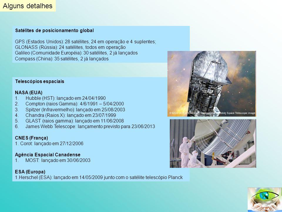 Satélites de posicionamento global GPS (Estados Unidos): 28 satélites, 24 em operação e 4 suplentes; GLONASS (Rússia): 24 satélites, todos em operação