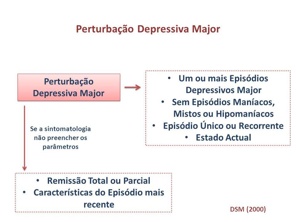 Perturbação Depressiva Major Um ou mais Episódios Depressivos Major Sem Episódios Maníacos, Mistos ou Hipomaníacos Episódio Único ou Recorrente Estado