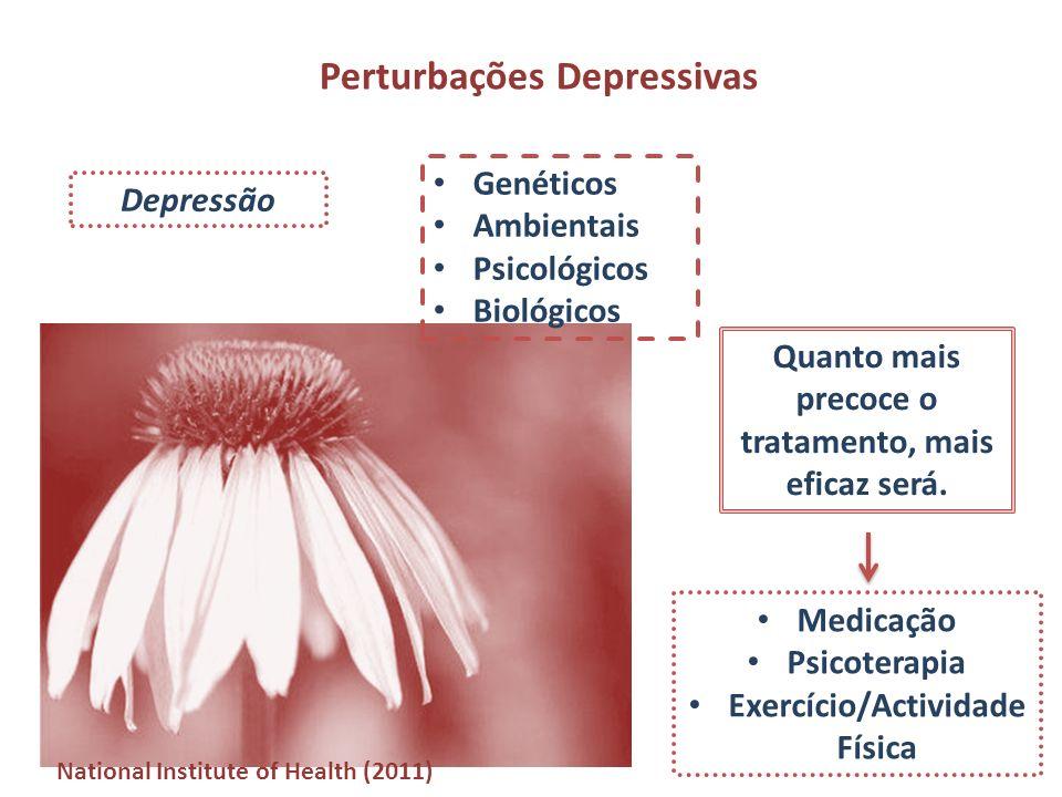 Perturbações Depressivas Depressão Genéticos Ambientais Psicológicos Biológicos Quanto mais precoce o tratamento, mais eficaz será. Medicação Psicoter