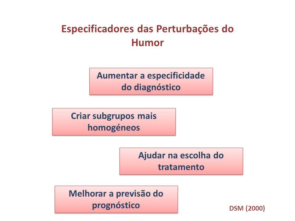 Especificadores das Perturbações do Humor Aumentar a especificidade do diagnóstico Criar subgrupos mais homogéneos Ajudar na escolha do tratamento Mel