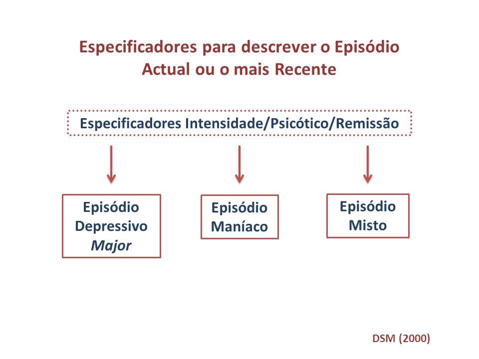 Especificadores para descrever o Episódio Actual ou o mais Recente Especificadores Intensidade/Psicótico/Remissão Episódio Depressivo Major Episódio M