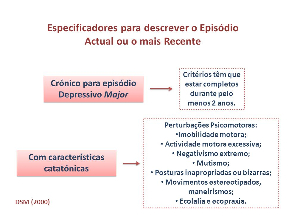 Especificadores para descrever o Episódio Actual ou o mais Recente Crónico para episódio Depressivo Major Critérios têm que estar completos durante pe