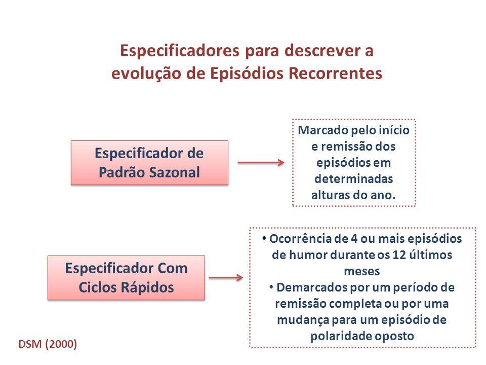 Especificadores para descrever a evolução de Episódios Recorrentes Especificador de Padrão Sazonal Marcado pelo início e remissão dos episódios em det