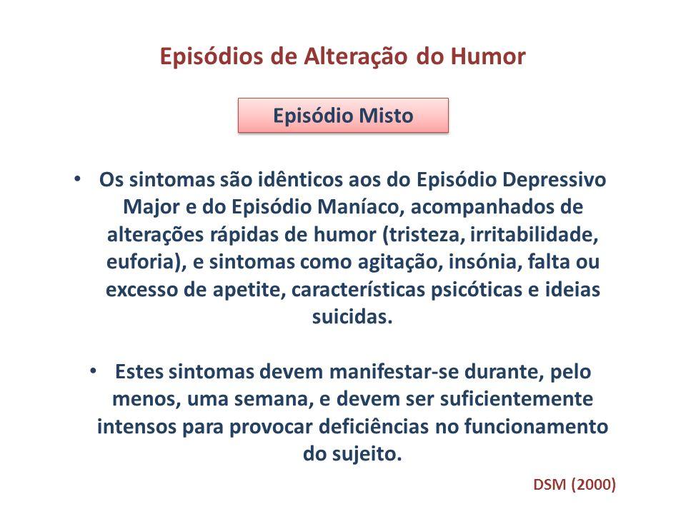 Os sintomas são idênticos aos do Episódio Depressivo Major e do Episódio Maníaco, acompanhados de alterações rápidas de humor (tristeza, irritabilidad