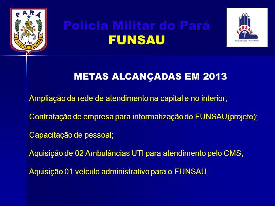 METAS ALCANÇADAS EM 2013 Ampliação da rede de atendimento na capital e no interior; Contratação de empresa para informatização do FUNSAU(projeto); Cap
