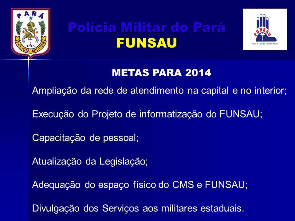METAS PARA 2014 Ampliação da rede de atendimento na capital e no interior; Execução do Projeto de informatização do FUNSAU; Capacitação de pessoal; At