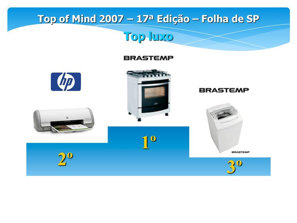 1º 2º 3º Top luxo Top of Mind 2007 – 17ª Edição – Folha de SP