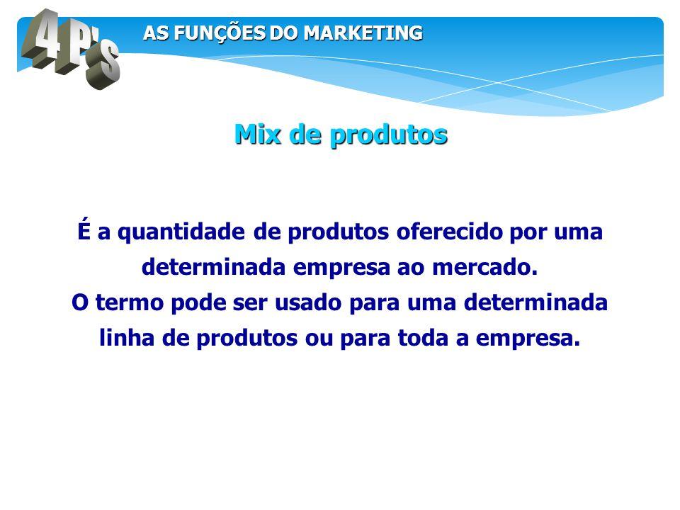É a quantidade de produtos oferecido por uma determinada empresa ao mercado. O termo pode ser usado para uma determinada linha de produtos ou para tod