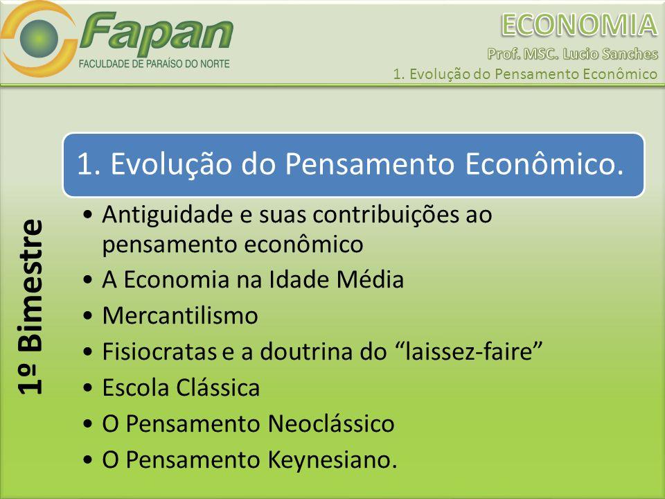1. Evolução do Pensamento Econômico. Antiguidade e suas contribuições ao pensamento econômico A Economia na Idade Média Mercantilismo Fisiocratas e a