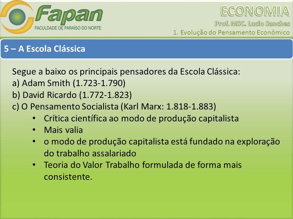 5 – A Escola Clássica Segue a baixo os principais pensadores da Escola Clássica: a) Adam Smith (1.723-1.790) b) David Ricardo (1.772-1.823) c) O Pensa